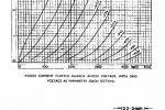 ECC83-Mullard-Page5