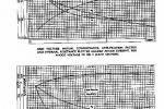 ECC83-Mullard-Page6